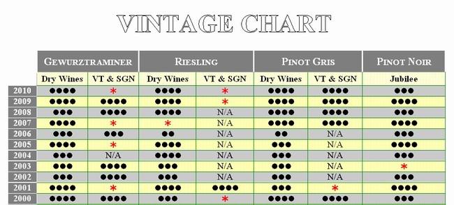 Vintage_Chart_GB.jpg